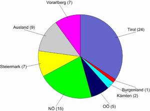 Die Graphik zeigt, wie viele verspürte Erdbeben sich in den einzelnen Bundesländern bzw. im angrenzenden Ausland im Jahr 2015 ereignet haben.