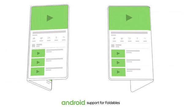 Google bereitet Android auf die faltbare Zukunft vor.