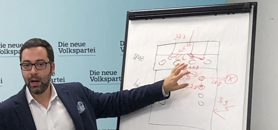 """Über die """"demilitarisierte Zone"""" ins Intranet: IT-Experte Ari Kravitz skizziert den Ablauf des Hackerangriffs auf die Systeme der ÖVP."""