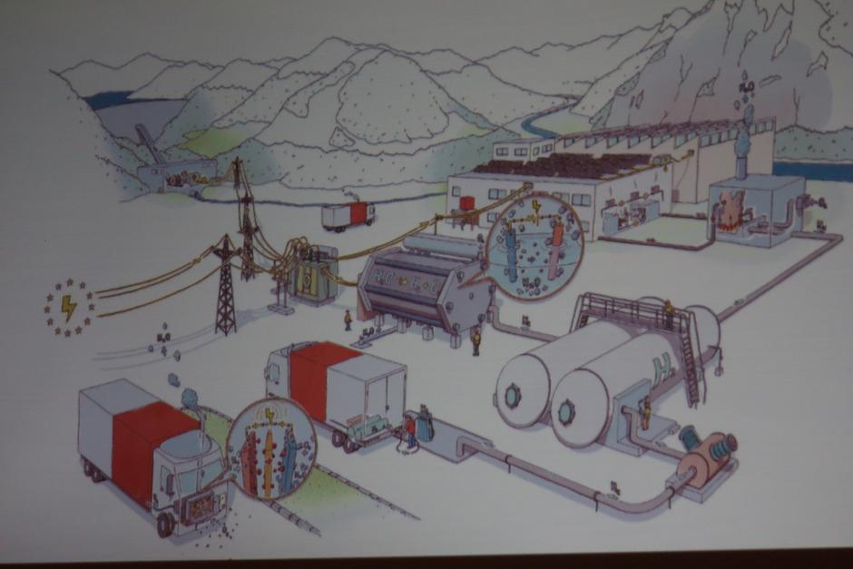In der Anlage – hier die schematische Darstellung aus der Präsentation – sollen bis zu 3000 kg Wasserstoff täglich produziert werden.